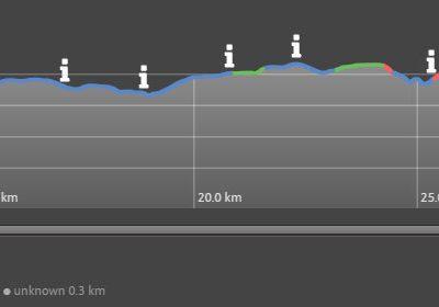 Rothaarsteig-marathon-hoogteprofiel